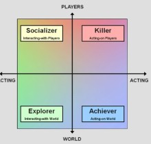 Gamification-Bartle